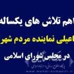 اهم تلاش های و اقدامات یکساله مهدی اسماعیلی نماینده مردم شریف شهرستان میانه